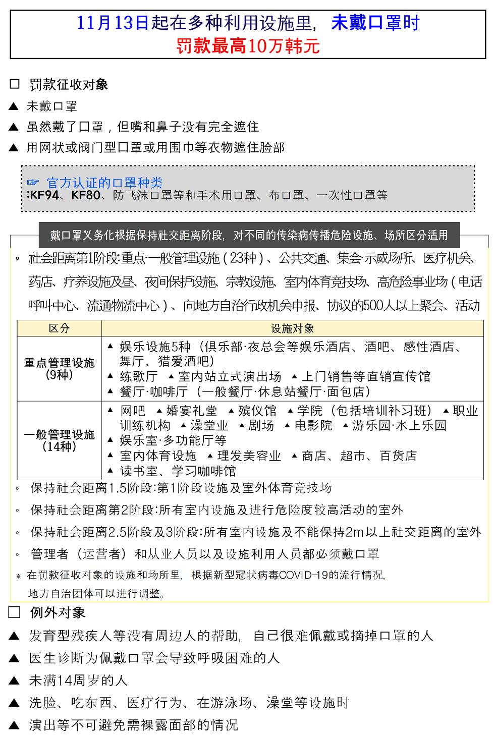 11. 【政府】未戴口罩时罚款通知_00.png